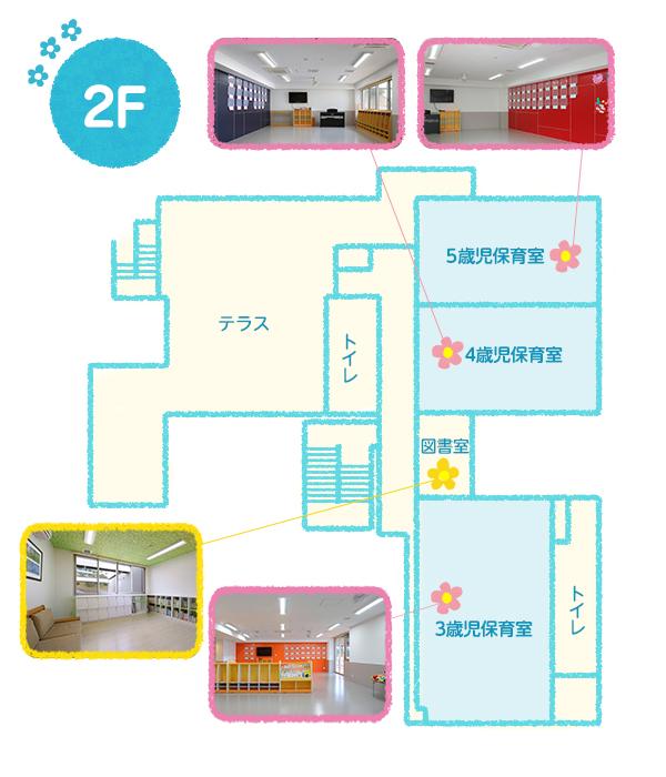 さかもと幼稚園 園内施設2F